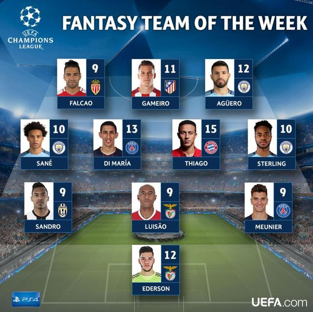 The champions league this week best array: aguero 2 3 led Manchester city to Paris