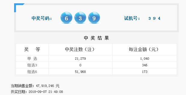 福彩3D第2018243期开奖公告:开奖号码639