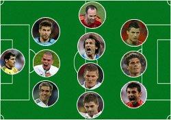 2012欧洲杯小组赛最佳阵容