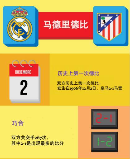 足球冷知识:一张图看懂马德里德比