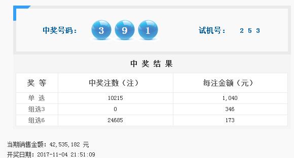 福彩3D第2017301期开奖公告:开奖号码391