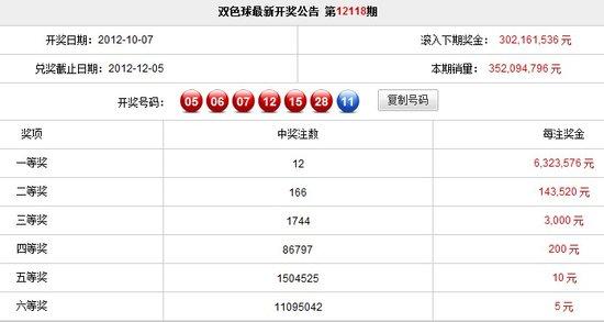 手机彩票客户端立奇功 腾讯彩友喜获14.3万