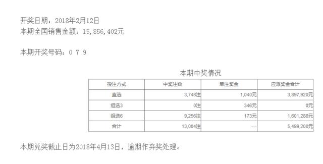 体彩排列三第18043期开奖公告:开奖号码079