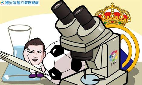 C罗活在显微镜下