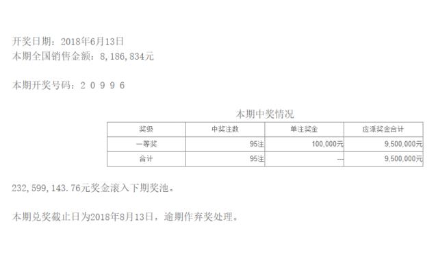 中国体育彩票排列5第18157期开奖公告:开奖号码20996