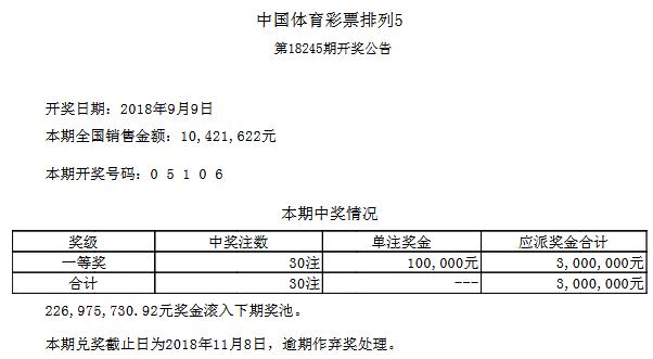 排列五第18245期开奖公告:开奖号码05106