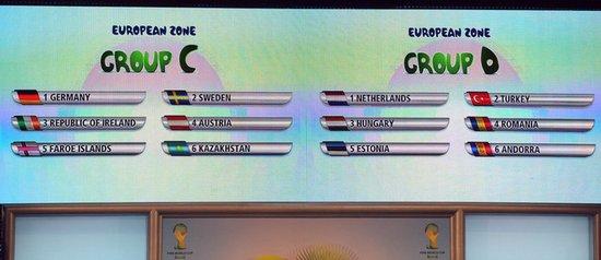 欧洲区D组交锋:荷兰独大 连续火拼罗马尼亚