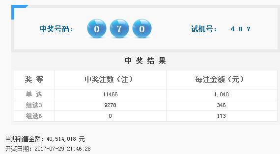 福彩3D第2017203期开奖公告:开奖号码070