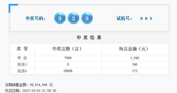 福彩3D第2017299期开奖公告:开奖号码938