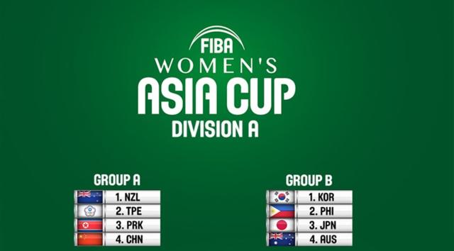 女篮亚洲杯分组:中国好签 日韩澳组死亡之组