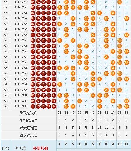 11選開獎結果云南