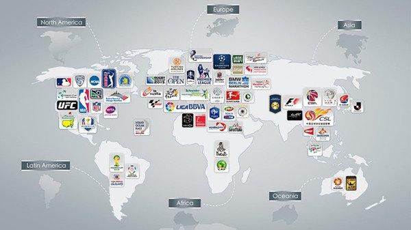 乐视拥有的赛事覆盖了22个运动大项和280个小项
