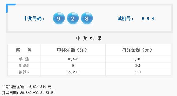 福彩3D第2018002期开奖公告:开奖号码928