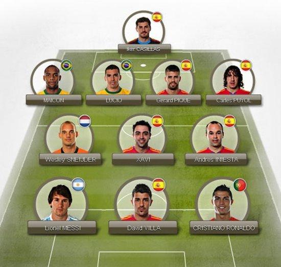 FIFA年度最佳阵容