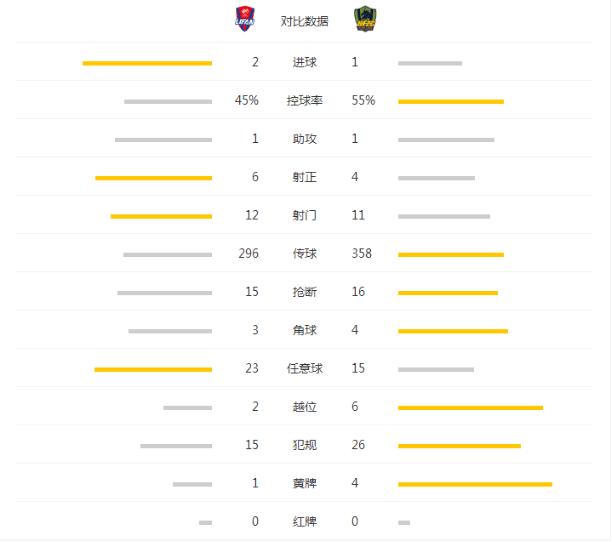 力帆2-1贵州赛季主场首胜 吴庆传射小将破门