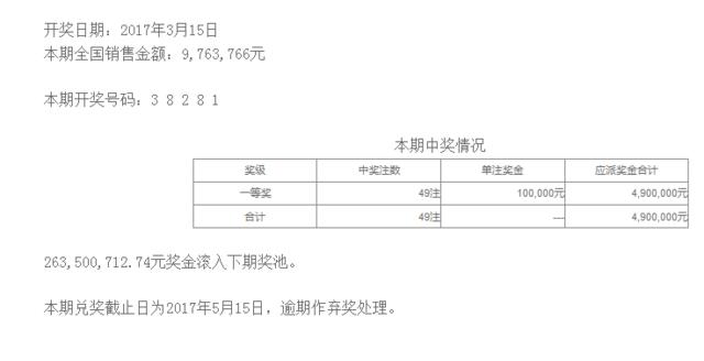 排列五第17067期开奖公告:开奖号码38281