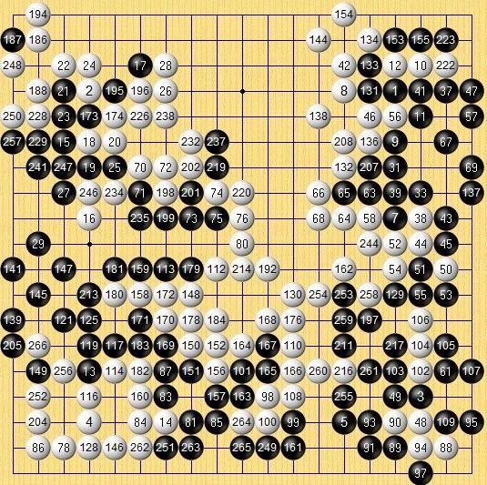 围棋大师赛半决赛第二局在韩国大田战罢图片