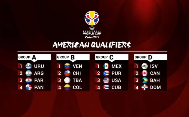 美洲区世预赛分组:美国落C组 将战波多黎各