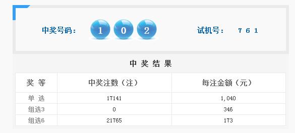 福彩3D第2018177期开奖公告:开奖号码102