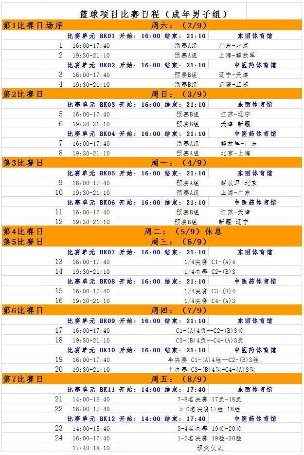 全运男篮赛程公布:9月2日开打 京粤演揭幕战