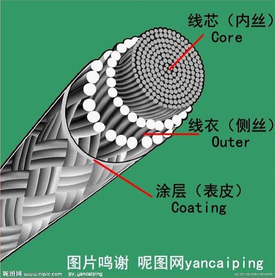 """装备:陈少峰解析羽毛球线的""""底线"""""""
