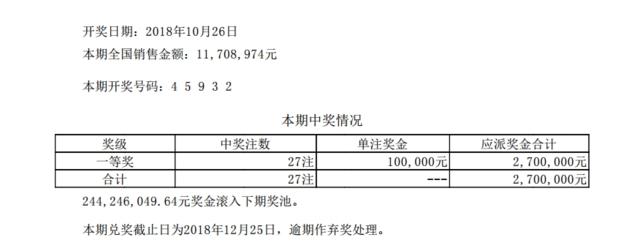 排列五第18292期开奖公告:开奖号码45932