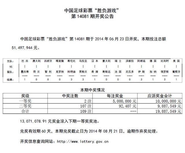 胜负彩14081期开奖:皖桂两省分获头奖500万