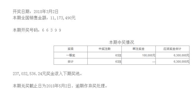 排列五第18054期开奖公告:开奖号码66399