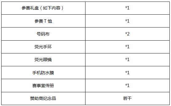 特步企鹅跑长沙站报名开启 8月5日橘子洲开跑