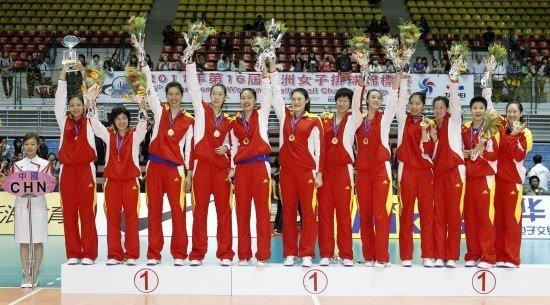女排夺冠之路:八连胜仅丢两局 连克韩国日本