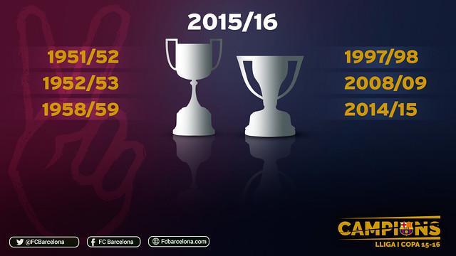 巴萨第七次赢得联赛国王杯双冠王