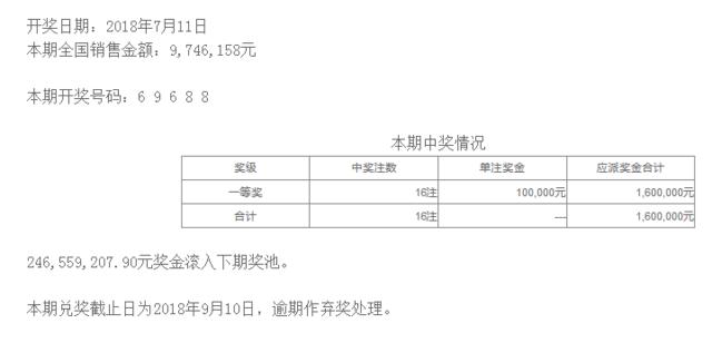 排列五第18185期开奖公告:开奖号码69688