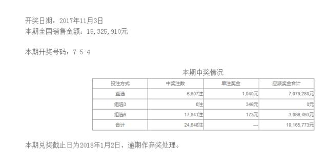 体彩排列三第17300期开奖公告:开奖号码754