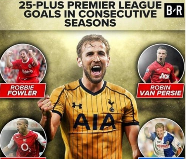 第五位连续两个赛季英超进球数超过25粒的球员
