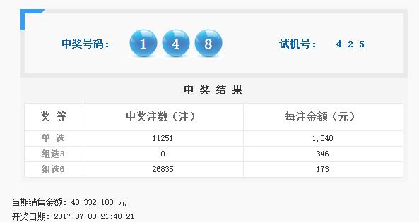 福彩3D第2017182期开奖公告:开奖号码148