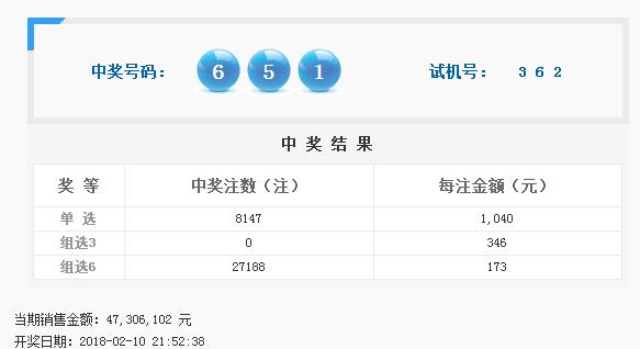 福彩3D第2018041期开奖公告:开奖号码651