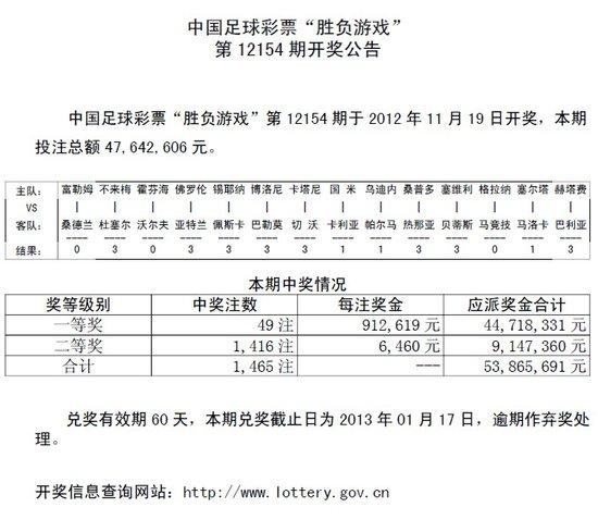 胜负彩154期开奖公告:头奖49注 奖金91万