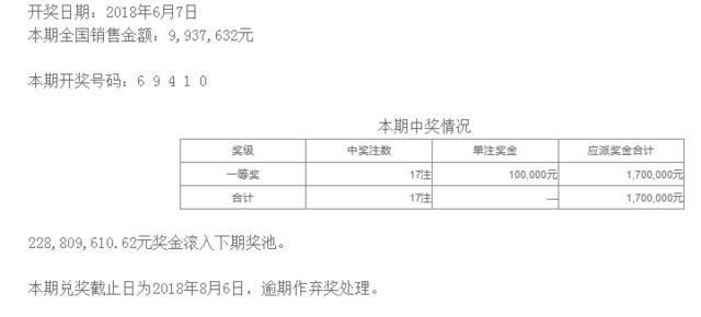 排列五第18151期开奖公告:开奖号码69410