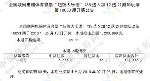 大乐透053期开奖:头奖爆7注500万 奖池762万