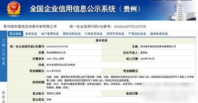 贵州智诚宣布恒丰入股 再签港脚+范云龙回归
