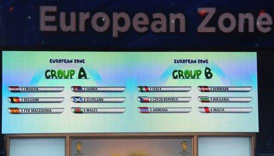 欧洲区B组形势:意大利陷死亡之组 遭遇克星