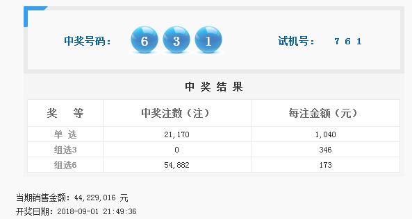 福彩3D第2018237期开奖公告:开奖号码631