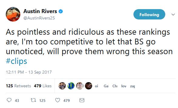 小里弗斯不满球员排名 前100没自己!下季欲正名