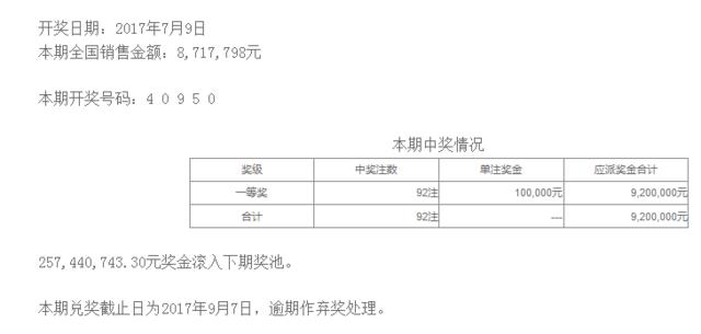 排列五第17183期开奖公告:开奖号码40950