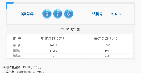 福彩3D第2018034期开奖公告:开奖号码676