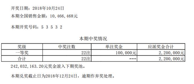 排列五第18290期开奖公告:开奖号码53532