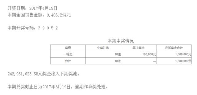 排列五第17101期开奖公告:开奖号码39052