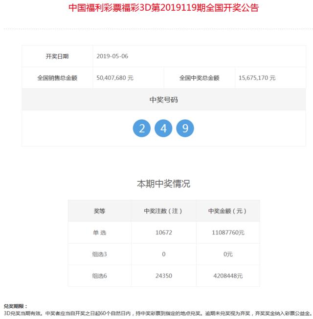 福彩3D第2019119期开奖公告:开奖号码249