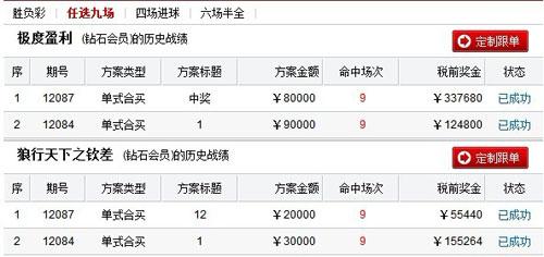 两红人任九中39.3万 一周斩68万5663人齐分奖