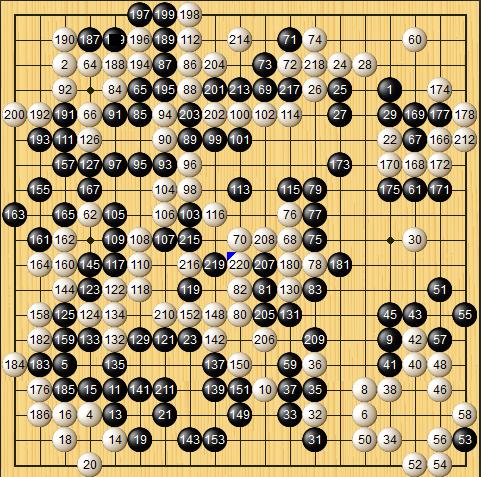 连笑队赢人机配对赛 AlphaGo欲认输遭古力拒绝